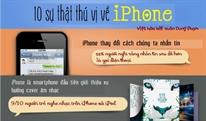 Infographic 10 sự thật thú vị về iPhone