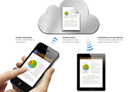 7 lưu ý bảo mật dữ liệu cá nhân khi dùng iCloud