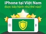 Infographic Quy trình bảo hành iPhone chính hãng ở Việt Nam