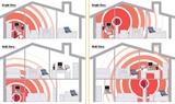 Vị trí đặt bộ phát Wi-Fi đúng chuẩn giúp tăng tốc Wi-Fi tối đa