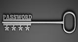Cách tạo mật khẩu mạnh, dễ nhớ của một hacker