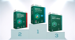 Nên chọn Kaspersky Total Security hay Kaspersky Internet Security?