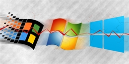 Lỗ hổng trong phần mềm là gì? Cách khắc phục lỗi bảo mật