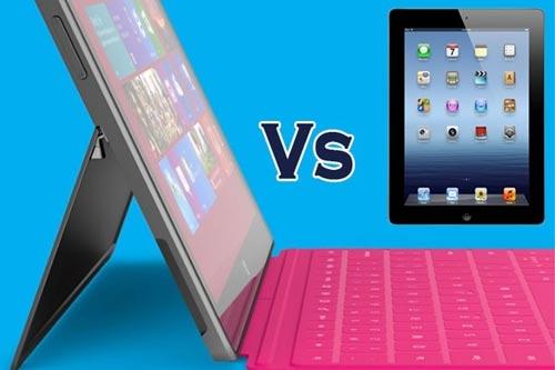 Office cho iPad và Surface