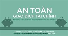 Infographic : An Toàn Giao Dịch Tài Chính