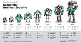 Phương pháp mới để bảo đảm quyền riêng tư và an toàn bảo mật