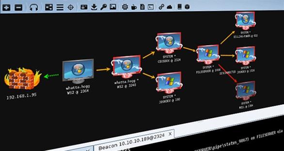 Hacker lợi dụng lỗ hổng mới phát hiện trên Microsoft Office để tấn công PCs.
