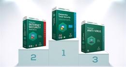 Nên chọn Kaspersky Total Security hay Kaspersky Internet Security?