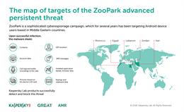 Kaspersky Lab đã phát hiện nhóm gián điệp mạng ZooPark tấn công người dùng Android