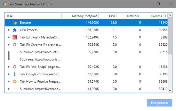 Bài viết sẽ hướng dẫn một số cách sửa lỗi trình duyệt web Google Chrome khi thường xuyên bị lỗi, đứng trình duyệt không phản hồi hoặc tự động tắt trình duyệt. Trong phần 1 của bài, Kaspersky Proguide sẽ hướng dẫn bạn đối phó với trình duyệt Chrome gặp lỗi không phản hồi.