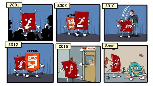 Adobe Flash chính thức khai tử vào ngày 31 tháng 12 năm 2020