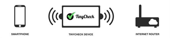 Để tăng cường kiểm soát quyền riêng tư đối với dữ liệu của người dùng, hai chuyên gia đến từ Kaspersky đã kết hợp các kết quả nghiên cứu của họ và nâng cấp công cụ TinyCheck hiện có.